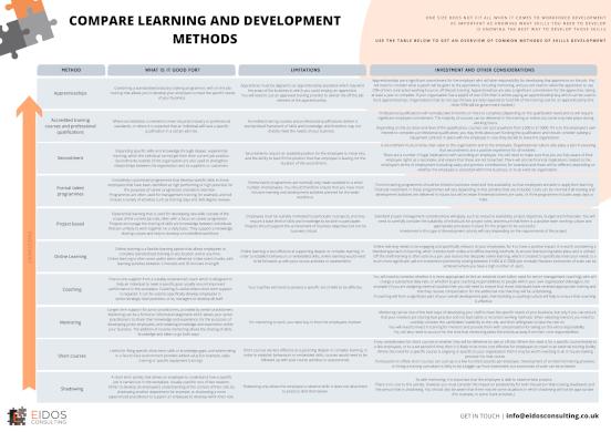 Click to download L&D methods comparison chart